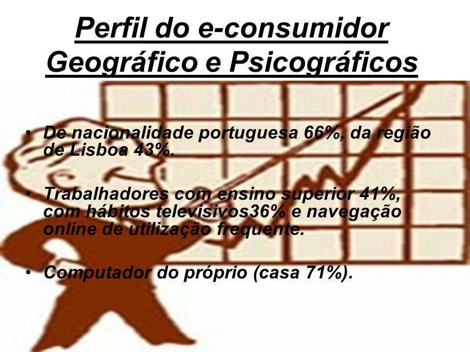 Perfil do e-consumidor Geográfico e Psicográficos De nacionalidade portuguesa 66%, da região de Lisboa 43%. Trabalhadores com ensino superior 41%, com