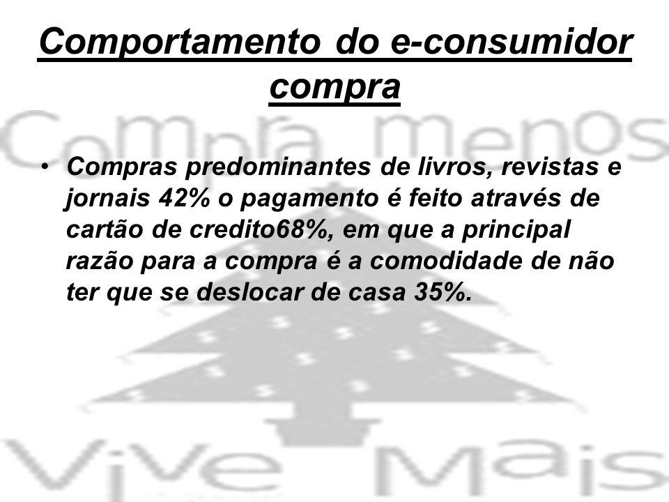 Comportamento do e-consumidor compra Compras predominantes de livros, revistas e jornais 42% o pagamento é feito através de cartão de credito68%, em q