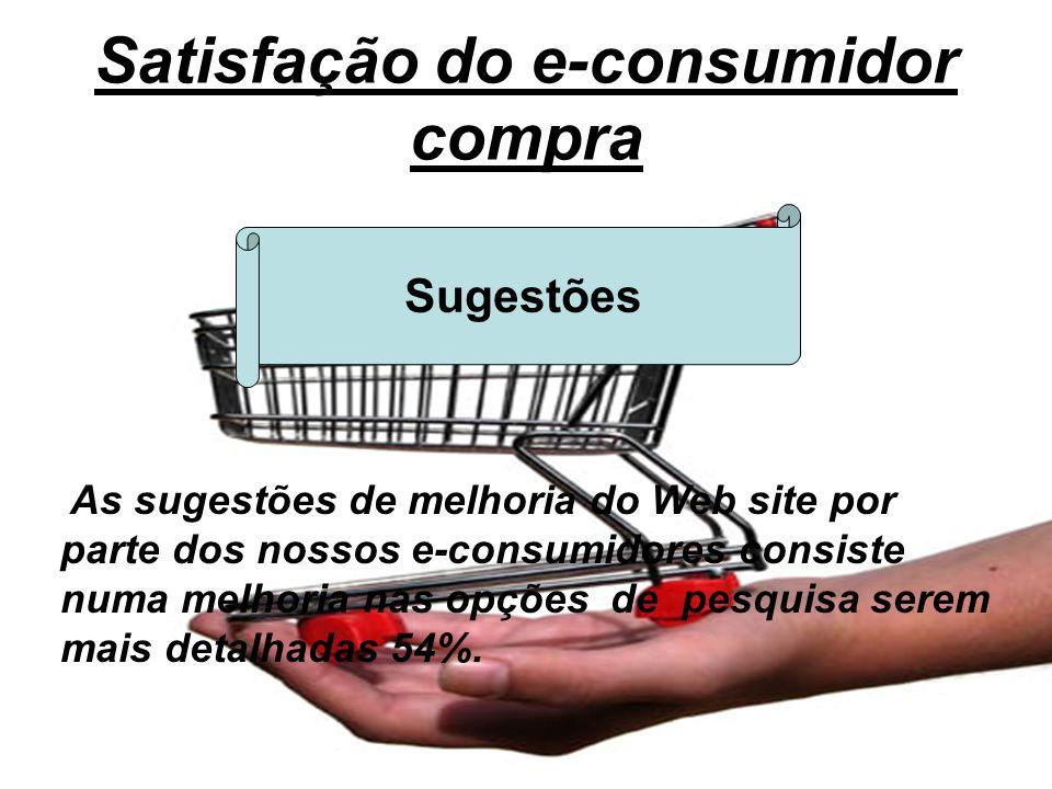 Satisfação do e-consumidor compra Sugestões As sugestões de melhoria do Web site por parte dos nossos e-consumidores consiste numa melhoria nas opções