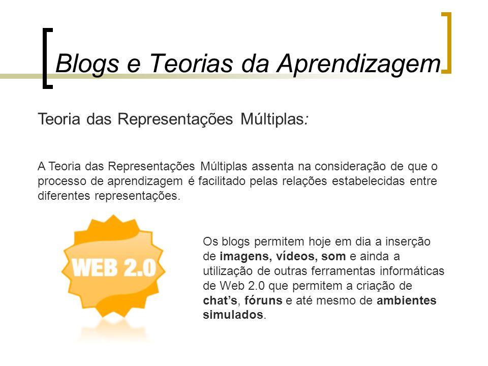 Teoria das Representações Múltiplas: Os blogs permitem hoje em dia a inserção de imagens, vídeos, som e ainda a utilização de outras ferramentas infor