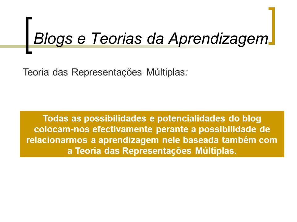 Teoria das Representações Múltiplas: Blogs e Teorias da Aprendizagem Todas as possibilidades e potencialidades do blog colocam-nos efectivamente peran