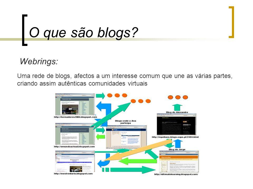 O que são blogs? Webrings: Uma rede de blogs, afectos a um interesse comum que une as várias partes, criando assim autênticas comunidades virtuais