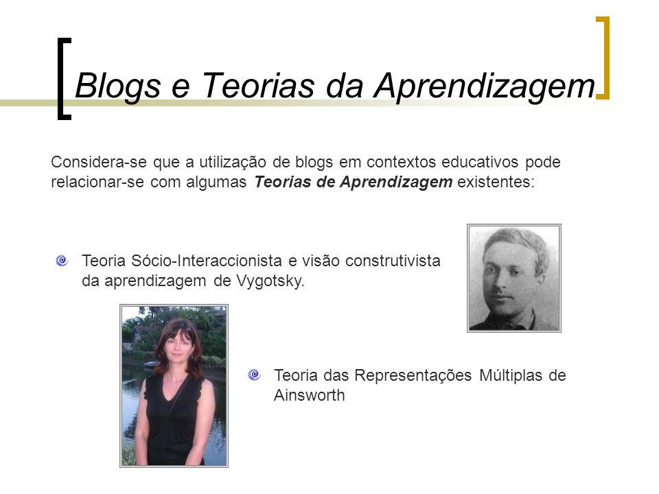 Teoria Sócio-Interaccionista e visão construtivista da aprendizagem de Vygotsky. Considera-se que a utilização de blogs em contextos educativos pode r