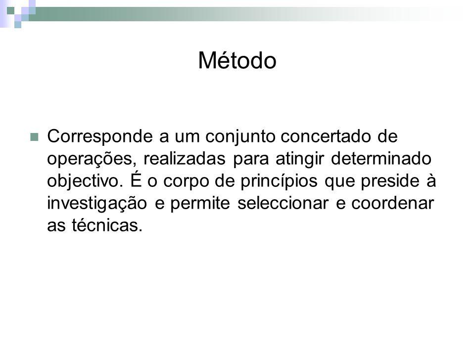 Método Corresponde a um conjunto concertado de operações, realizadas para atingir determinado objectivo. É o corpo de princípios que preside à investi