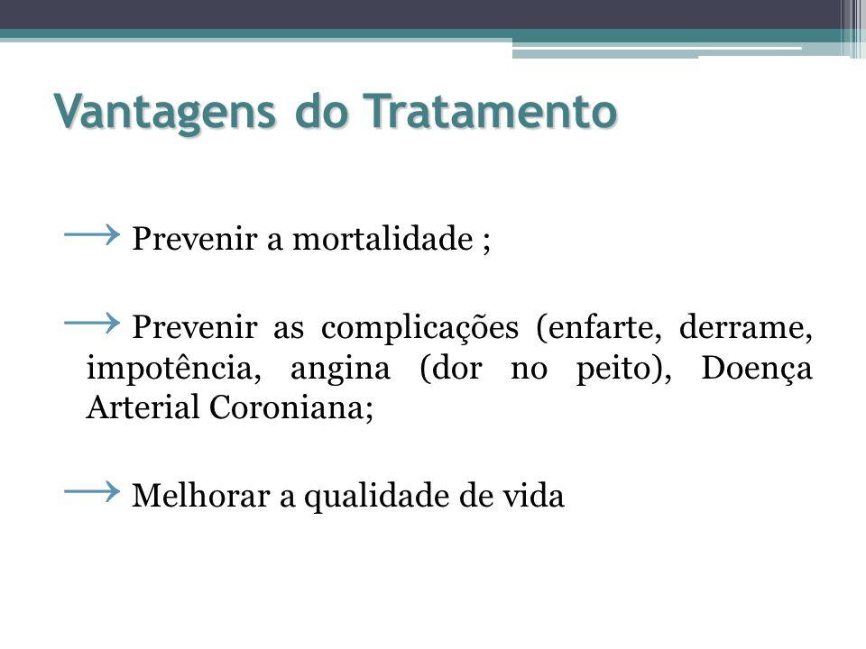 Vantagens do Tratamento Prevenir a mortalidade ; Prevenir as complicações (enfarte, derrame, impotência, angina (dor no peito), Doença Arterial Coroni