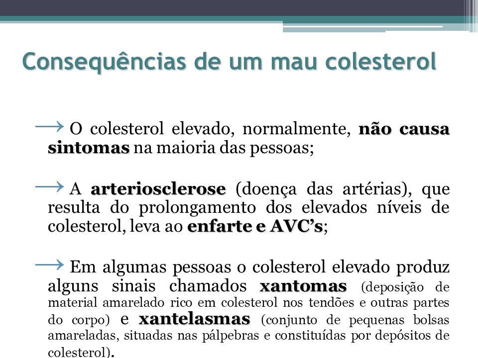 Consequências de um mau colesterol não causa sintomas O colesterol elevado, normalmente, não causa sintomas na maioria das pessoas; arteriosclerose en