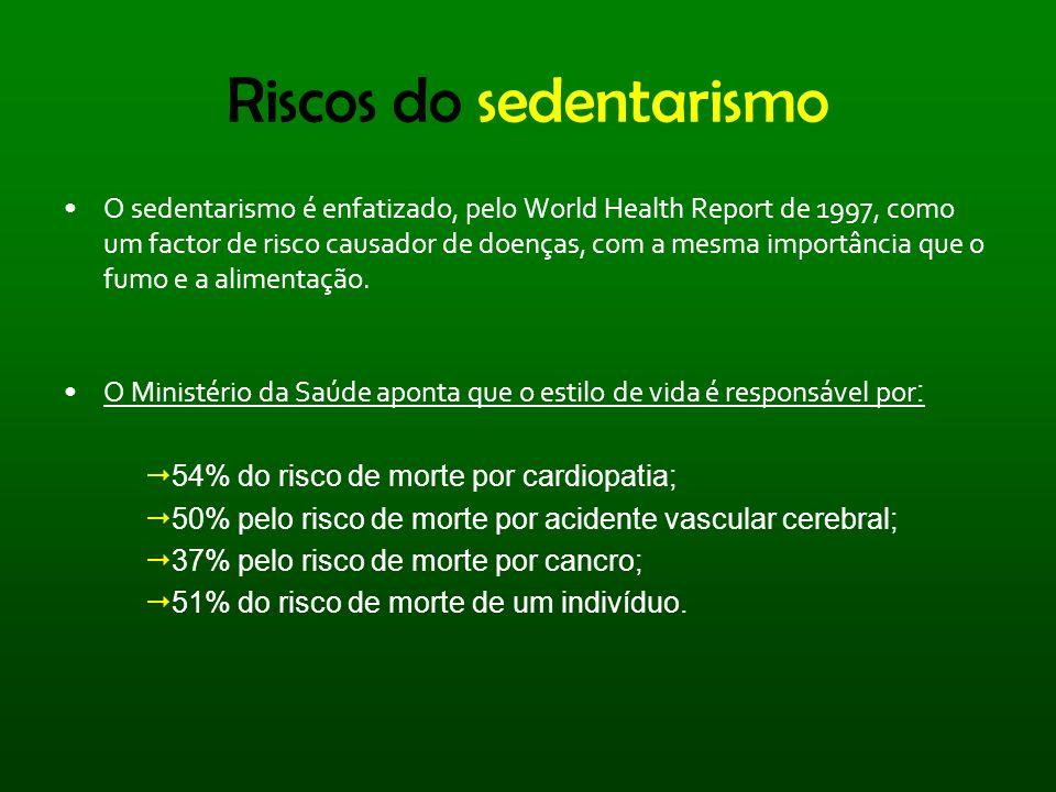 Riscos do sedentarismo O sedentarismo é enfatizado, pelo World Health Report de 1997, como um factor de risco causador de doenças, com a mesma importâ
