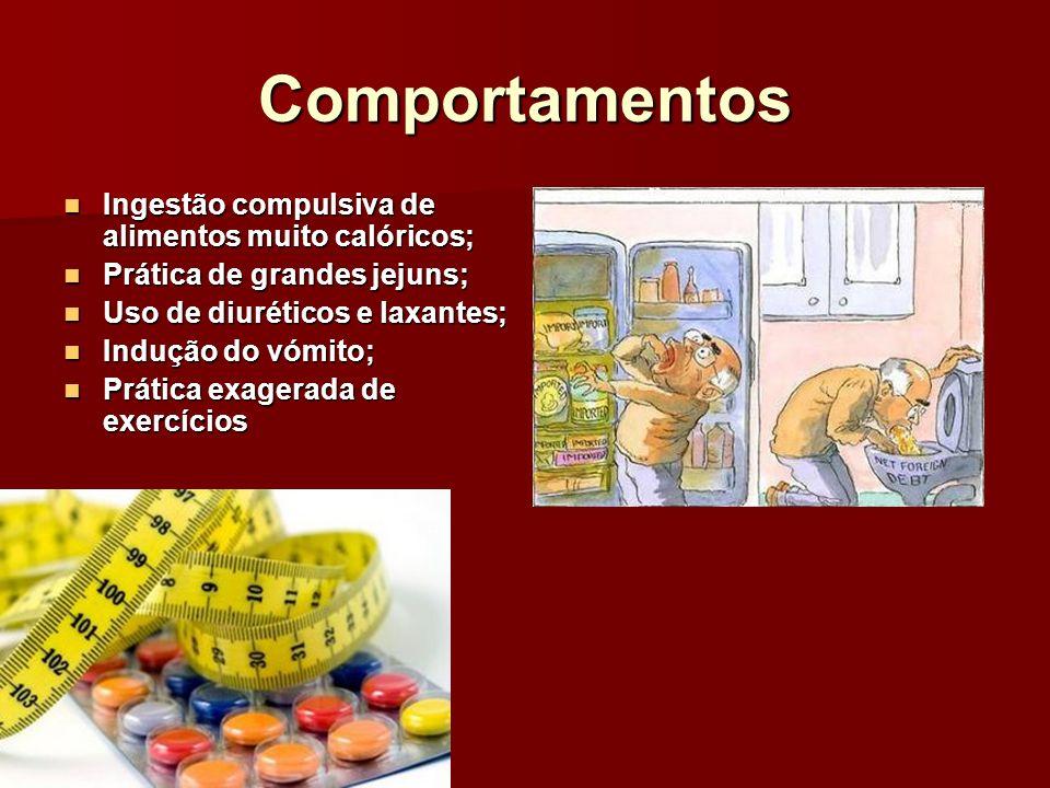 Comportamentos Ingestão compulsiva de alimentos muito calóricos; Ingestão compulsiva de alimentos muito calóricos; Prática de grandes jejuns; Prática