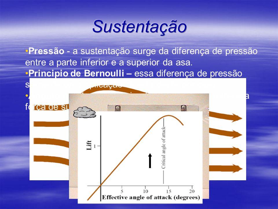Pressão - a sustentação surge da diferença de pressão entre a parte inferior e a superior da asa. Principio de Bernoulli – essa diferença de pressão s
