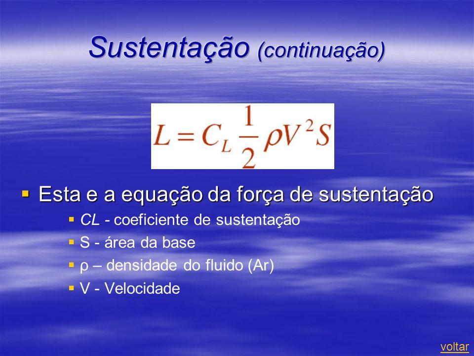 Esta e a equação da força de sustentação Esta e a equação da força de sustentação CL - coeficiente de sustentação S - área da base ρ – densidade do fl