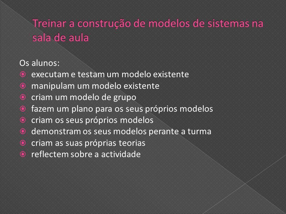 Os alunos: executam e testam um modelo existente manipulam um modelo existente criam um modelo de grupo fazem um plano para os seus próprios modelos c