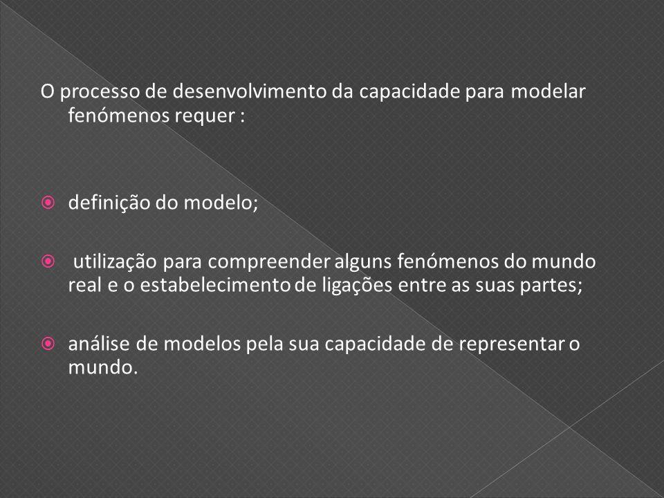 O processo de desenvolvimento da capacidade para modelar fenómenos requer : definição do modelo; utilização para compreender alguns fenómenos do mundo