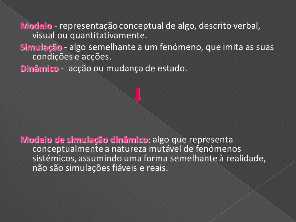 Modelo Modelo - representação conceptual de algo, descrito verbal, visual ou quantitativamente. Simulação Simulação - algo semelhante a um fenómeno, q