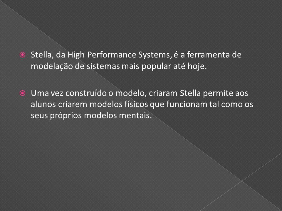 Stella, da High Performance Systems, é a ferramenta de modelação de sistemas mais popular até hoje. Uma vez construído o modelo, criaram Stella permit