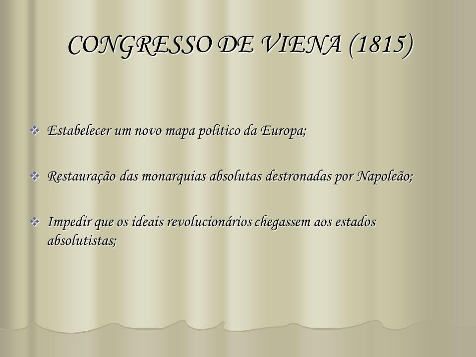 CONGRESSO DE VIENA (1815) Estabelecer um novo mapa politico da Europa; Estabelecer um novo mapa politico da Europa; Restauração das monarquias absolut