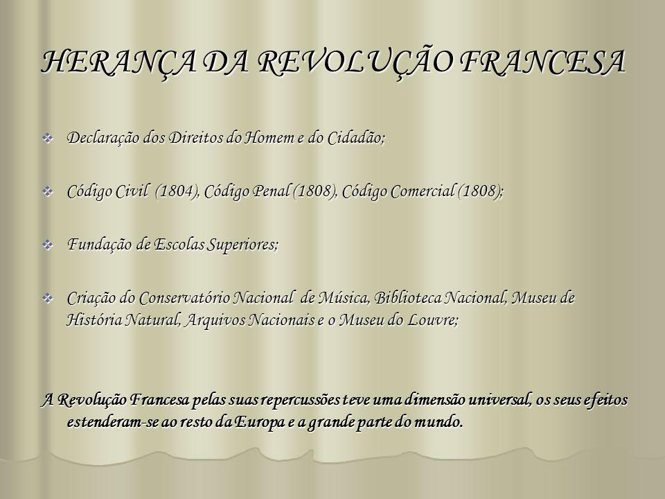 HERANÇA DA REVOLUÇÃO FRANCESA Declaração dos Direitos do Homem e do Cidadão; Declaração dos Direitos do Homem e do Cidadão; Código Civil (1804), Códig