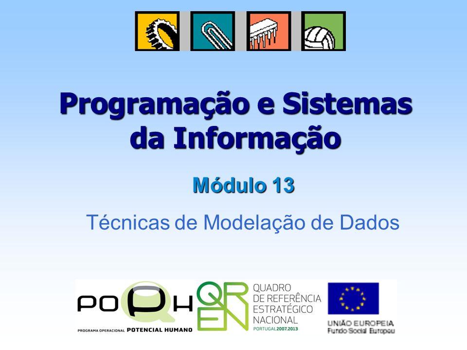 Programação e Sistemas da Informação Módulo 13 Técnicas de Modelação de Dados