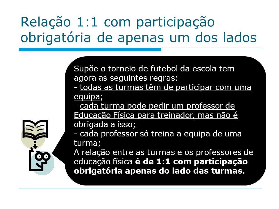 Relação 1:1 com participação obrigatória de apenas um dos lados Supõe o torneio de futebol da escola tem agora as seguintes regras: - todas as turmas
