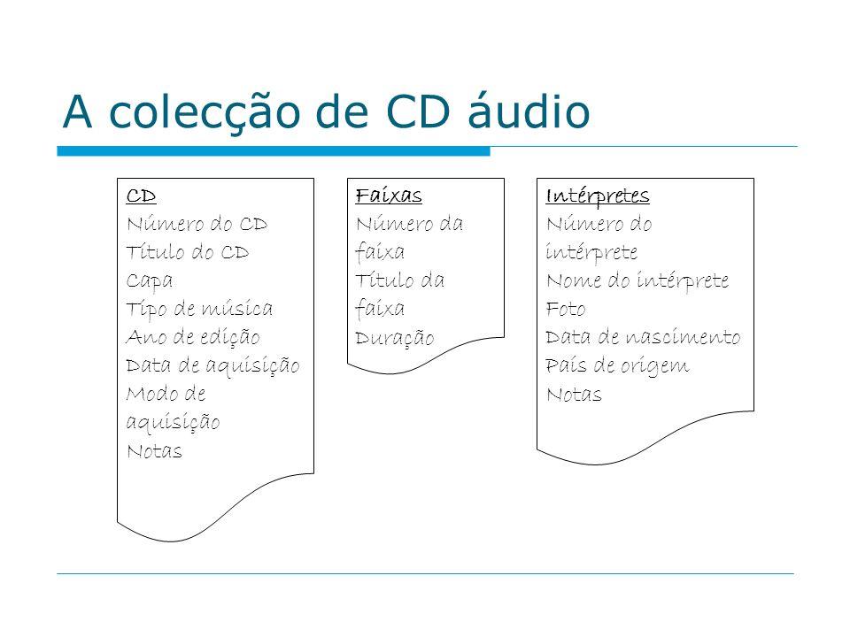 A colecção de CD áudio CD Número do CD Título do CD Capa Tipo de música Ano de edição Data de aquisição Modo de aquisição Notas Faixas Número da faixa