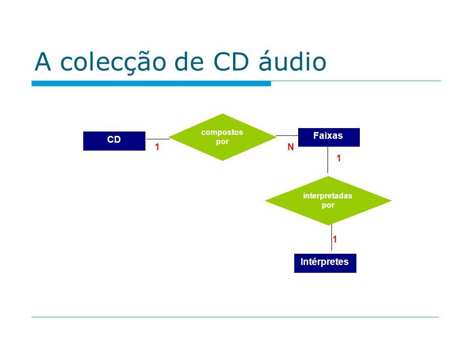 A colecção de CD áudio CD compostos por Faixas interpretadas por Intérpretes 1N 1 1