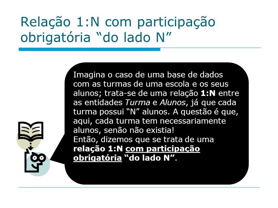 Relação 1:N com participação obrigatória do lado N Imagina o caso de uma base de dados com as turmas de uma escola e os seus alunos; trata-se de uma r