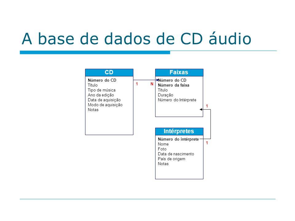A base de dados de CD áudio CD Número do CD Título Tipo de música Ano da edição Data de aquisição Modo de aquisição Notas Faixas Número do CD Número d