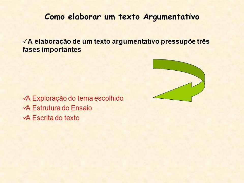 Como elaborar um texto Argumentativo A elaboração de um texto argumentativo pressupõe três fases importantes A Exploração do tema escolhido A Estrutur