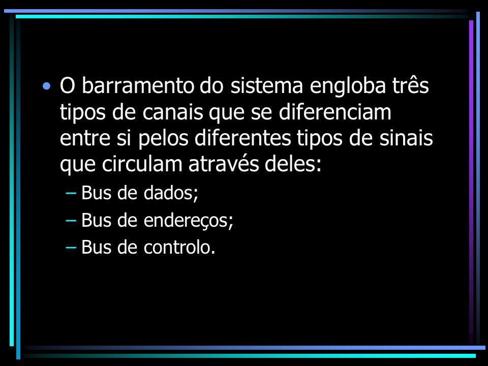 O barramento do sistema engloba três tipos de canais que se diferenciam entre si pelos diferentes tipos de sinais que circulam através deles: –Bus de