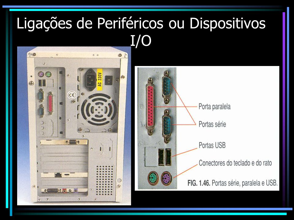 Ligações de Periféricos ou Dispositivos I/O
