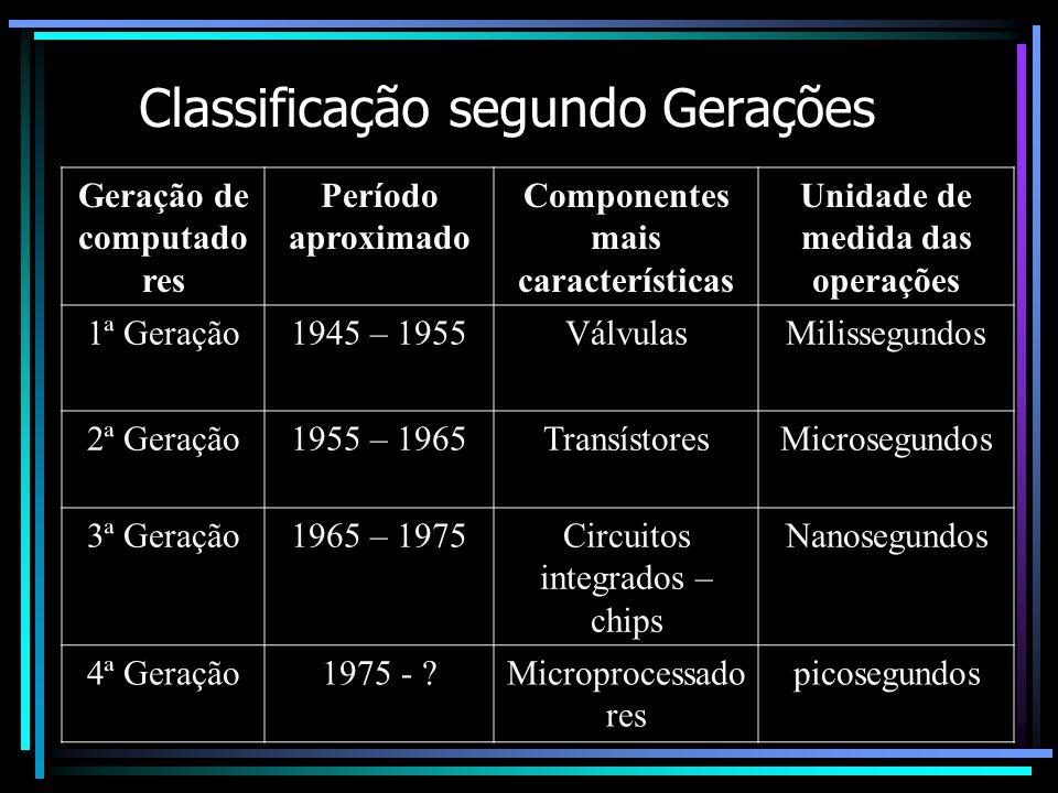 Classificação segundo Gerações Geração de computado res Período aproximado Componentes mais características Unidade de medida das operações 1ª Geração