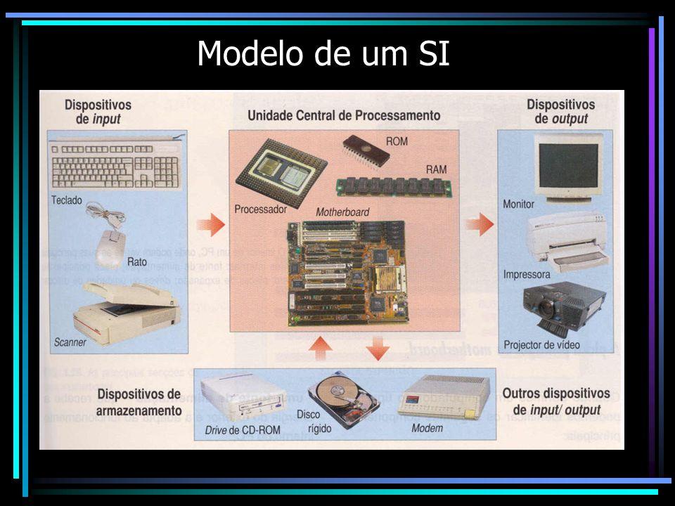 AnoProcessadorTransístoresVelocidade (Megahertz) Bus de endereços Bus de dados Registers (tamanho) Caches 1978808629 mil4,7520 bits16 bits ----- 1982286134 mil6 – 2524 bits16 bits ---- 1985386275 mil16 – 4024 bits32 bits ---- 19894861,2 milhões25 – 10032 bits 1º nível 1993Pentium3,1 milhões60 – 23332 bits64 bits32 bits1º nível 1995Pentium Pro5,5 milhões150 – 20032 bits64 bits32 bits1.º e 2º nível 1997Pentium II7,5 milhões233- 45036 bits64 bits32 bits1.º e 2.º nível 1999Pentium III15 milhões450 -...36 bits64 bits32 bits1.º e 2.º nível