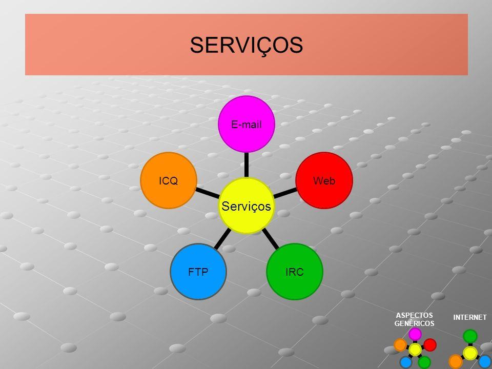 SERVIÇOS INTERNET ASPECTOS GENÉRICOS Serviços E- mail ICQIRCWebFTP