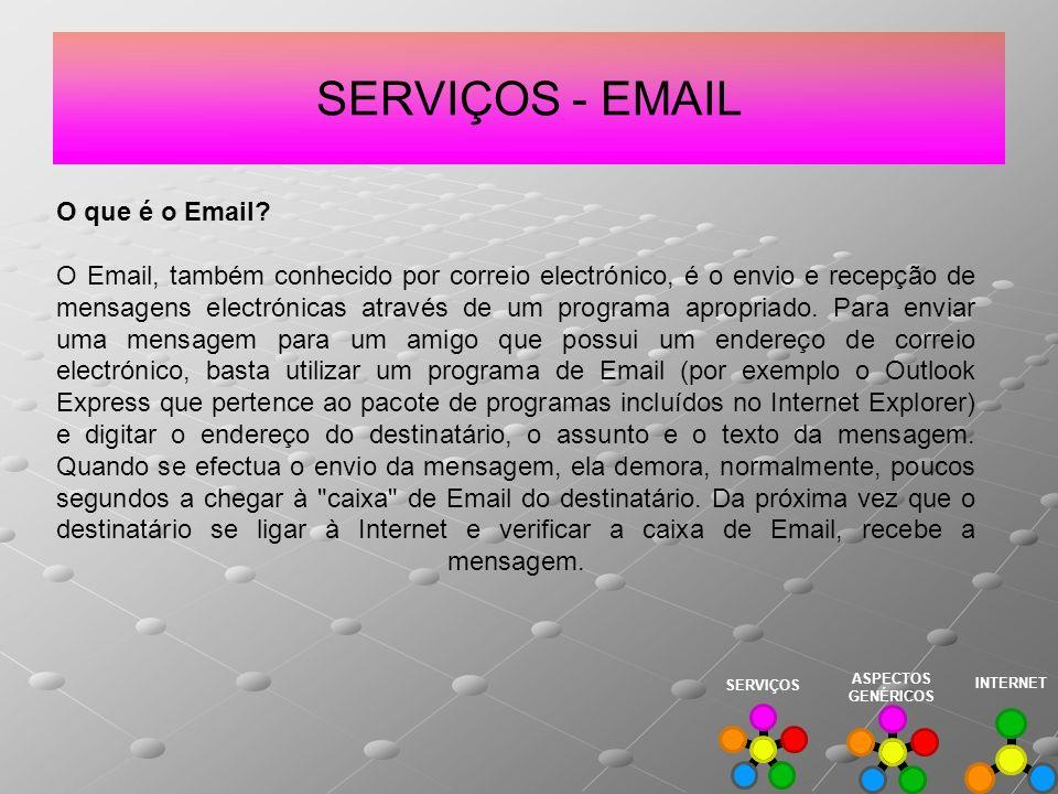 SERVIÇOS - EMAIL O que é o Email? O Email, também conhecido por correio electrónico, é o envio e recepção de mensagens electrónicas através de um prog