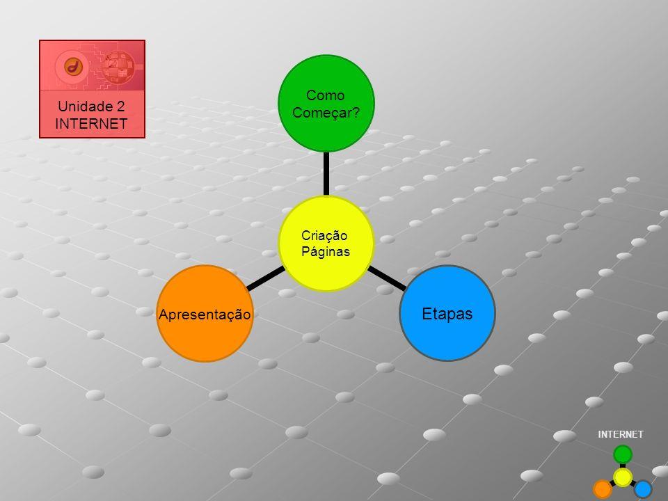 Criação Páginas Como Começar? EtapasApresentação INTERNET Unidade 2 INTERNET