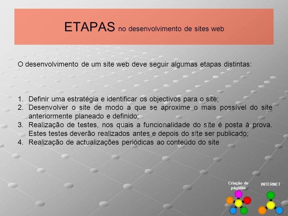 ETAPAS no desenvolvimento de sites web O desenvolvimento de um site web deve seguir algumas etapas distintas: 1.Definir uma estratégia e identificar o