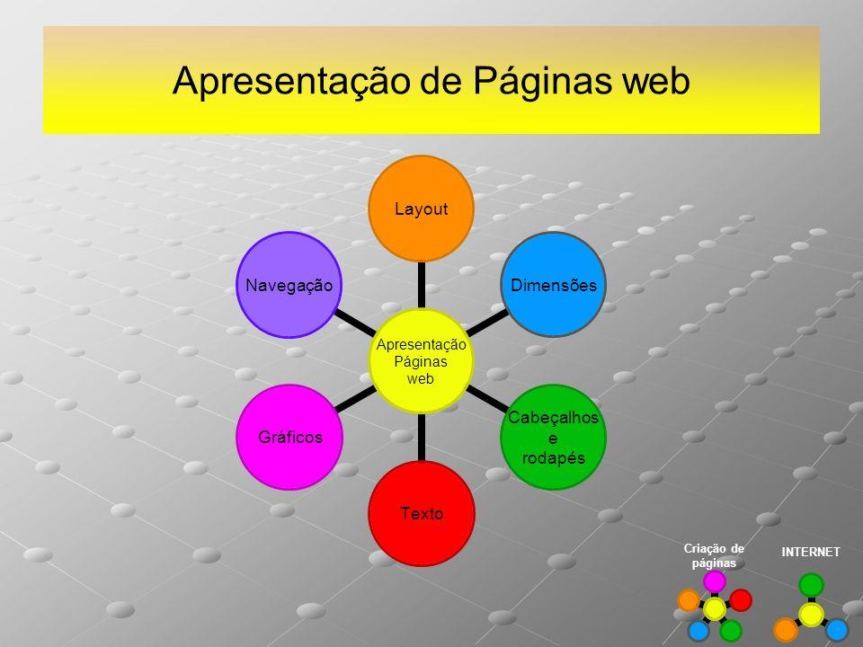 Apresentação de Páginas web INTERNET Criação de páginas Apresentação Páginas web LayoutDimensões Cabeçalhos e rodapés TextoGráficosNavegação