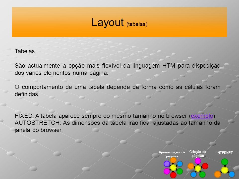Layout (tabelas) INTERNET Criação de páginas Apresentação de páginas Tabelas São actualmente a opção mais flexível da linguagem HTM para disposição do