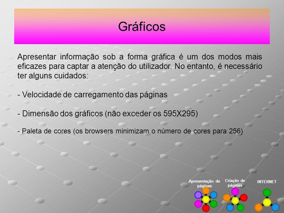 Gráficos INTERNET Criação de páginas Apresentação de páginas Apresentar informação sob a forma gráfica é um dos modos mais eficazes para captar a aten