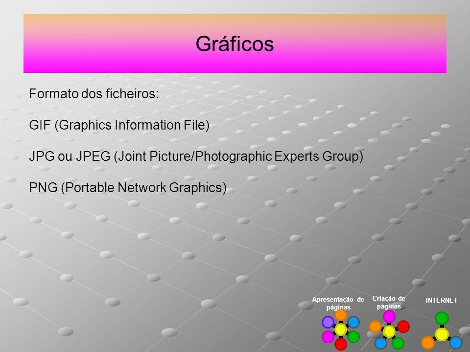 Gráficos INTERNET Criação de páginas Apresentação de páginas Formato dos ficheiros: GIF (Graphics Information File) JPG ou JPEG (Joint Picture/Photogr