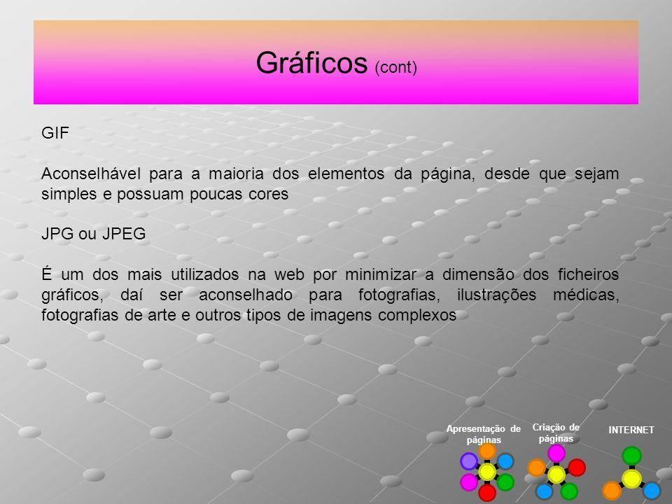 Gráficos (cont) INTERNET Criação de páginas Apresentação de páginas GIF Aconselhável para a maioria dos elementos da página, desde que sejam simples e
