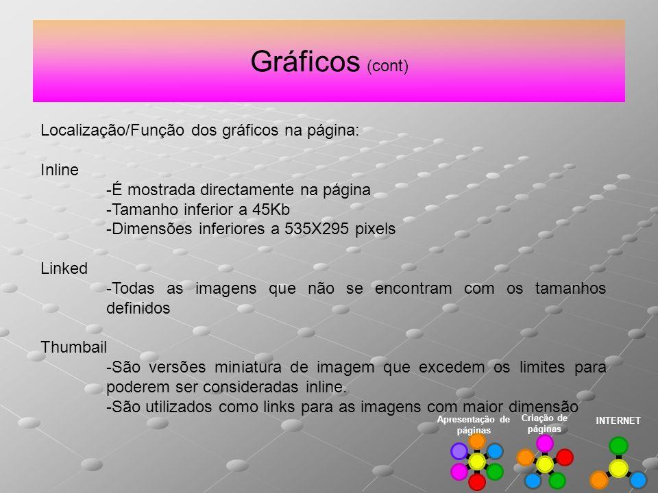 Gráficos (cont) INTERNET Criação de páginas Apresentação de páginas Localização/Função dos gráficos na página: Inline -É mostrada directamente na pági