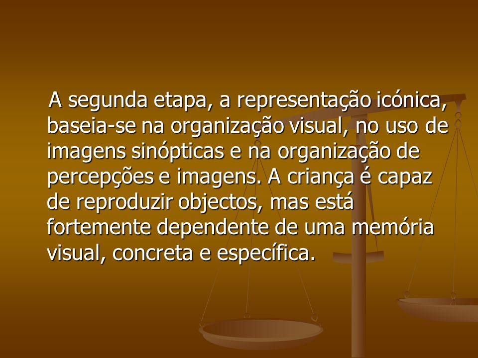 A segunda etapa, a representação icónica, baseia-se na organização visual, no uso de imagens sinópticas e na organização de percepções e imagens. A cr