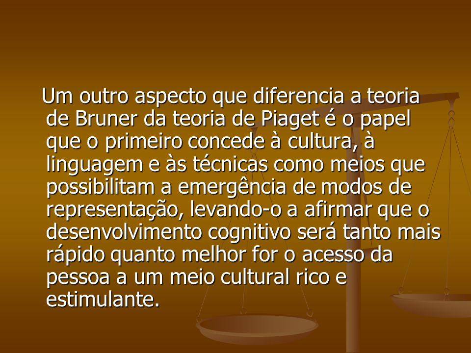 Um outro aspecto que diferencia a teoria de Bruner da teoria de Piaget é o papel que o primeiro concede à cultura, à linguagem e às técnicas como meio