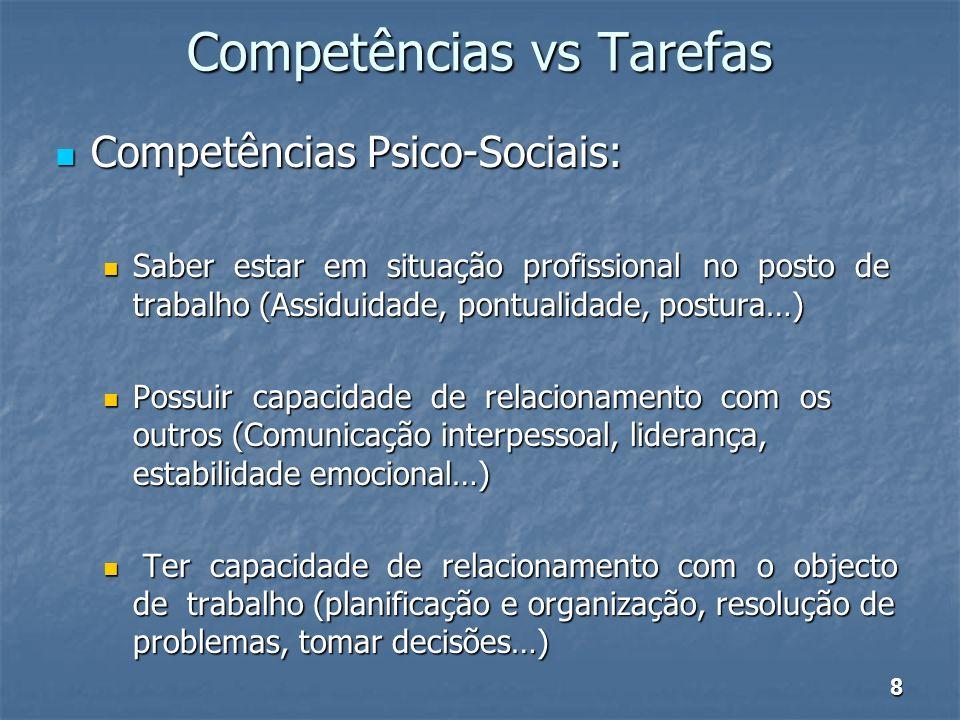 Competências vs Tarefas Competências Psico-Sociais: Competências Psico-Sociais: Saber estar em situação profissional no posto de trabalho (Assiduidade