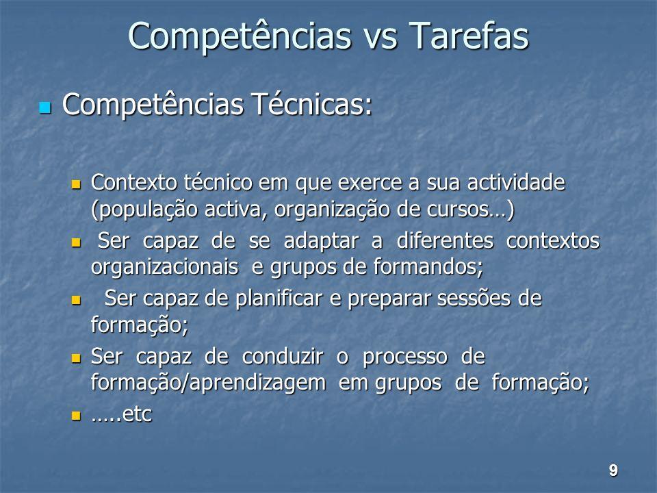 Competências vs Tarefas Tarefas realizadas : Tarefas realizadas : Apresentações; Apresentações; Troca de opiniões e debates; Troca de opiniões e debates; Exercícios de dinâmica de grupo; Exercícios de dinâmica de grupo; Testes teóricos; Testes teóricos; Simulações Pedagógicas (Autoscopias); Simulações Pedagógicas (Autoscopias); Conceber e adequar meios pedagógico-didácticos.