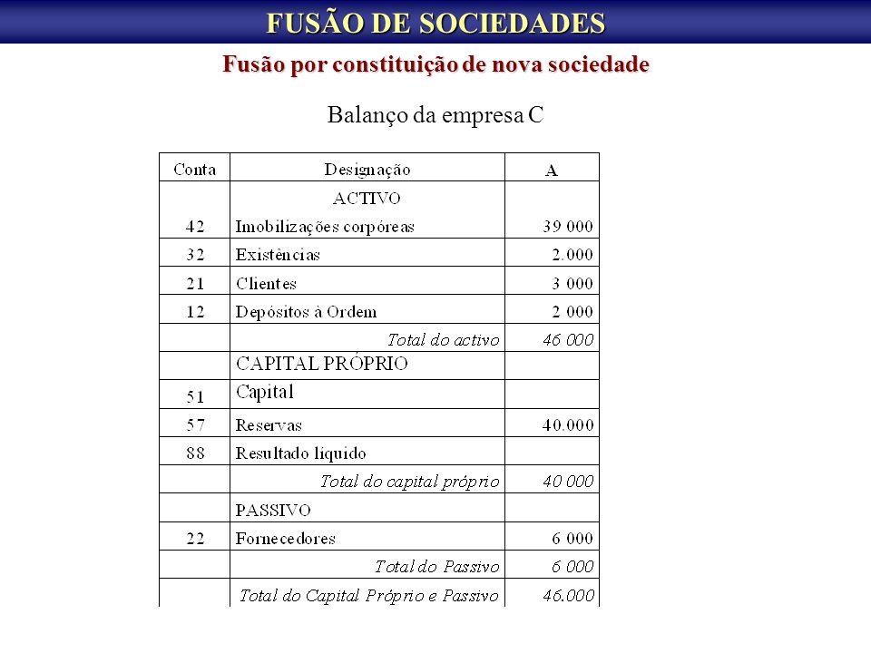 FUSÃO DE SOCIEDADES Fusão por constituição de nova sociedade Balanço da empresa C