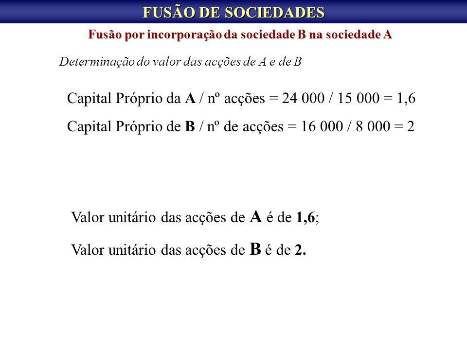 FUSÃO DE SOCIEDADES Fusão por incorporação da sociedade B na sociedade A Determinação do valor das acções de A e de B Capital Próprio da A / nº acções