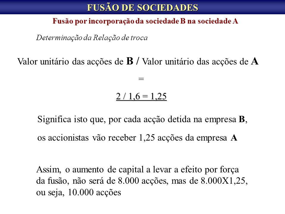 FUSÃO DE SOCIEDADES Fusão por incorporação da sociedade B na sociedade A Determinação da Relação de troca Valor unitário das acções de B / Valor unitá