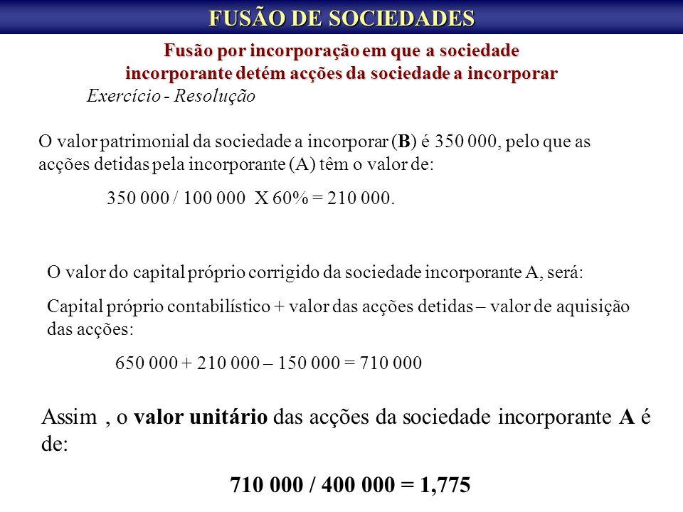 FUSÃO DE SOCIEDADES Fusão por incorporação em que a sociedade incorporante detém acções da sociedade a incorporar Exercício - Resolução O valor patrim