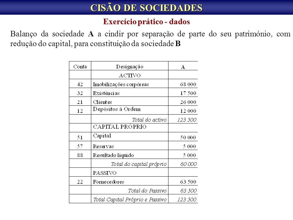 CISÃO DE SOCIEDADES Balanço da sociedade A a cindir por separação de parte do seu património, com redução do capital, para constituição da sociedade B